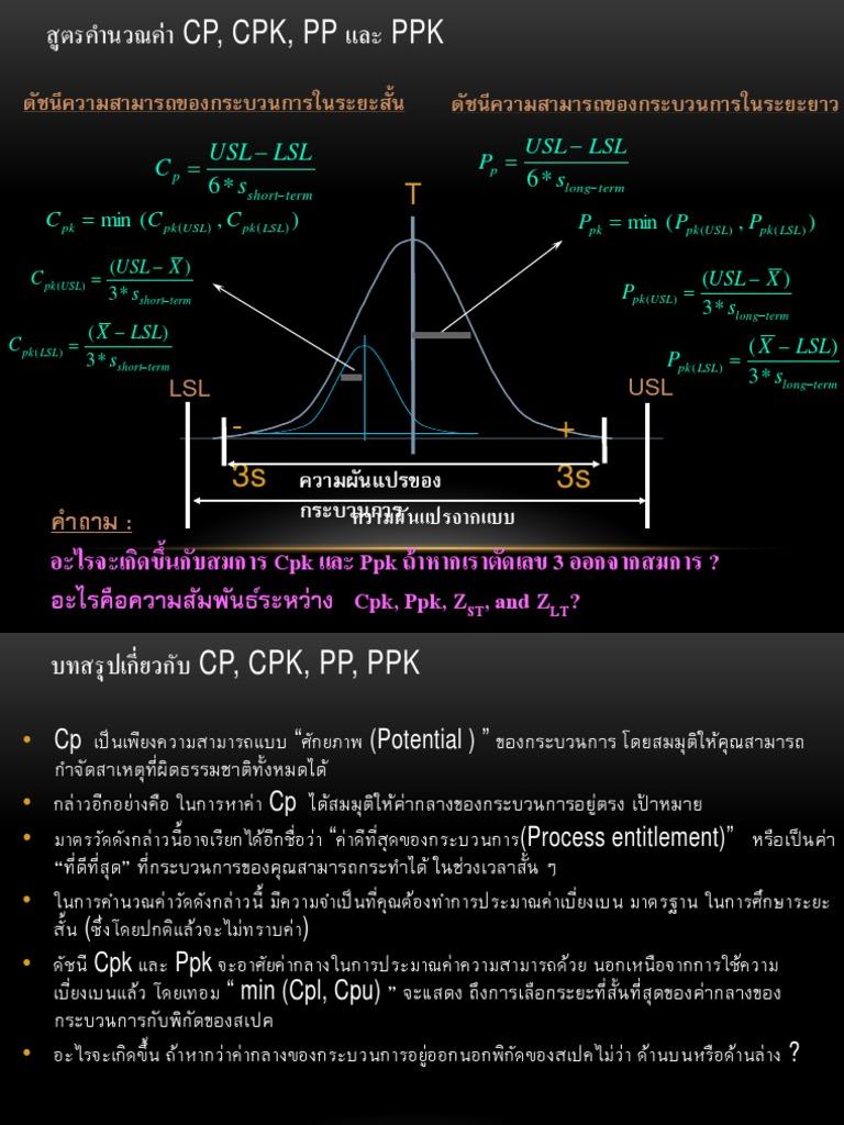 ค่า cpk คือ
