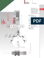 Sensores Indutivos - Conceitos Básicos balluff