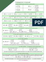 Disequazioni_irrazionali.pdf