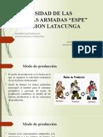 MDOOS DE PRODUCCION