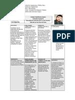 Plantilla Matriz Marco Lógico.pdf