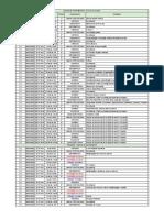 Programação - 3ª Semana.pdf.pdf