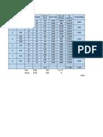 Module Configuration_Assam_R2_30.12.2020