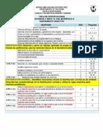 Tabla de Especificaciones Primer Examen Parcial I Mate Contemporanea