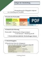 Abschreibung-Schlosshan-Krandick