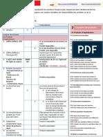 Copie de L'Analyse Des Produits & Charges 2020