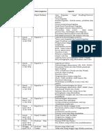 contoh time table ajuri