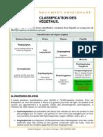 Classification des arbres - Cap Sciences.pdf