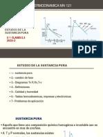 2(1)-Sustancia Pura - Mn 121 2020-2 Clases 2 y 3 f r