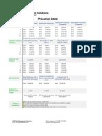 Pricing 2020 Q2
