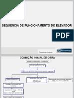 TKE - DECA - Sequencia Operacional Básica.pdf