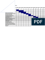 Gantt Chart for the Dissertation Project