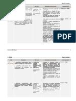 Plano de Actividades Serv. Neurologia HSM