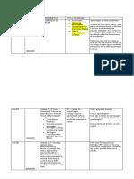 planodeatividadesPsicologiadaAprendizagem_20200313110638