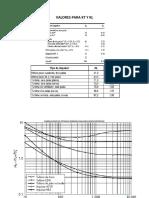 VALORES PARA KT Y KL.pdf