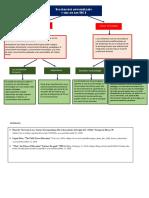 Teorías del aprendizaje y uso de las TIC I