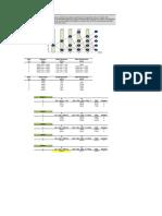 TALLER 3 PD INV OPERACIONES.xlsx