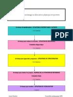 Unité d'apprentissage en EPS