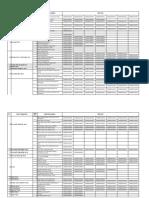 Equipment List - Desalination Plant.xlsx