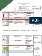 Prácticas comunitarias IV  -- Avance_Programatico_112_Escolarizado