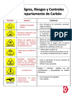 Peligros - Riesgos y Controles Departamento de Carbon (1)