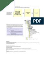 Slovo o Registry folderu.docx