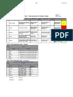 Risk Assessment (Replica Testing)