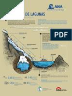 06 - monitoreo de lagunas - panel