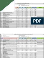 Constación Física de Plataforma H.Cenepa