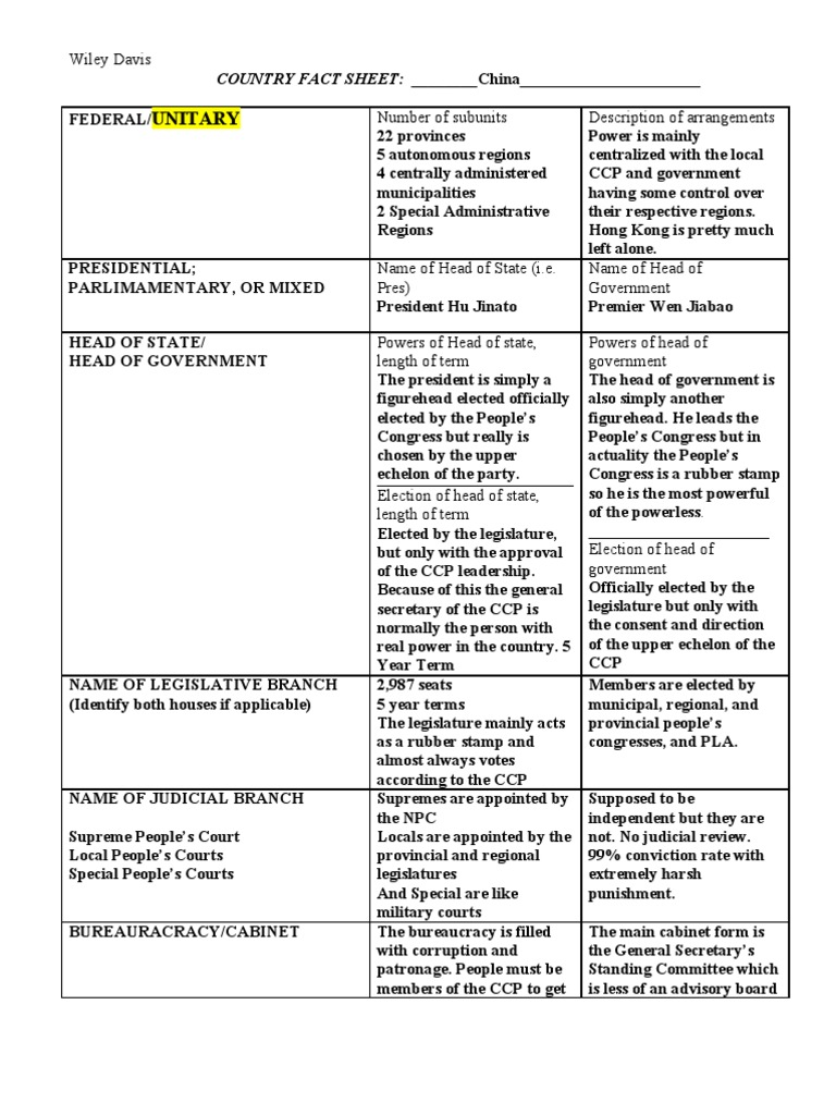 china comparative government communist party of china rh scribd com ap comparative government study guide pdf ap comparative government uk study guide