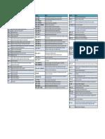 Excel shortcuts