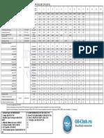 0W-30 API SN ILSAC GF-5