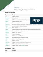 HTML5 TagsOrder by Alphabet
