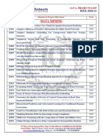 Newzen- Java List 2021