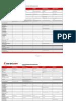 SFA-comparison-guide_0508