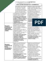 CONCLUSIONES DESCRIPTIVAS DE MATEMÁTICAS