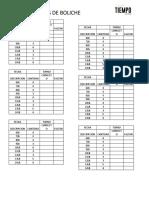 Checklist bolas de boliche