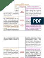 Ejemplos sobre estrategias de evaluación