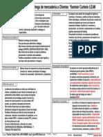A3 formato 11 X 17 reporte de problemas.pdf