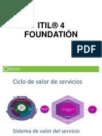 11 ITIL4_INTROD