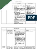 Formas básicas textuales (1)
