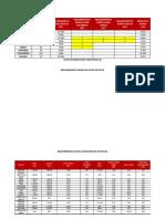 Plan de Producción Constancia 36