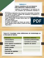 MERCADO DE VALORES Varias Definiciones (1)