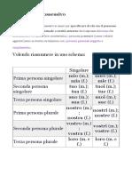Aggettivi e pronomi possessivi_lezione_esercizi