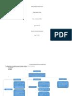 Actividad 6 Taller de Distribución física Internacional.pdf
