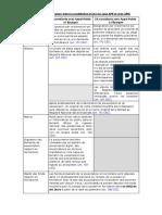 Comparaison-constitution-S.A-FAPE-Vs-NFAPE-3