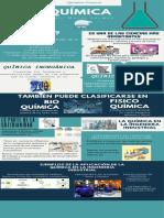 Infografia Quimica