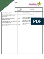 Risk Assessment Form 3