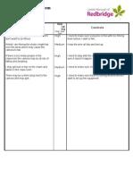 Risk Assessment Form 4