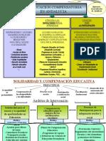MAPAS CONCEPTUALES GENERALES